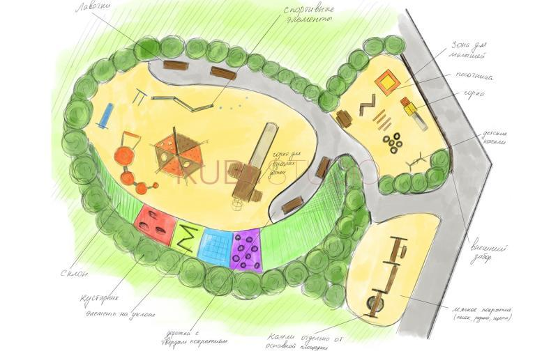 зонирование детских площадок